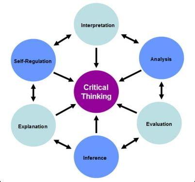 Critical Essay Writing Help - essaytowncom